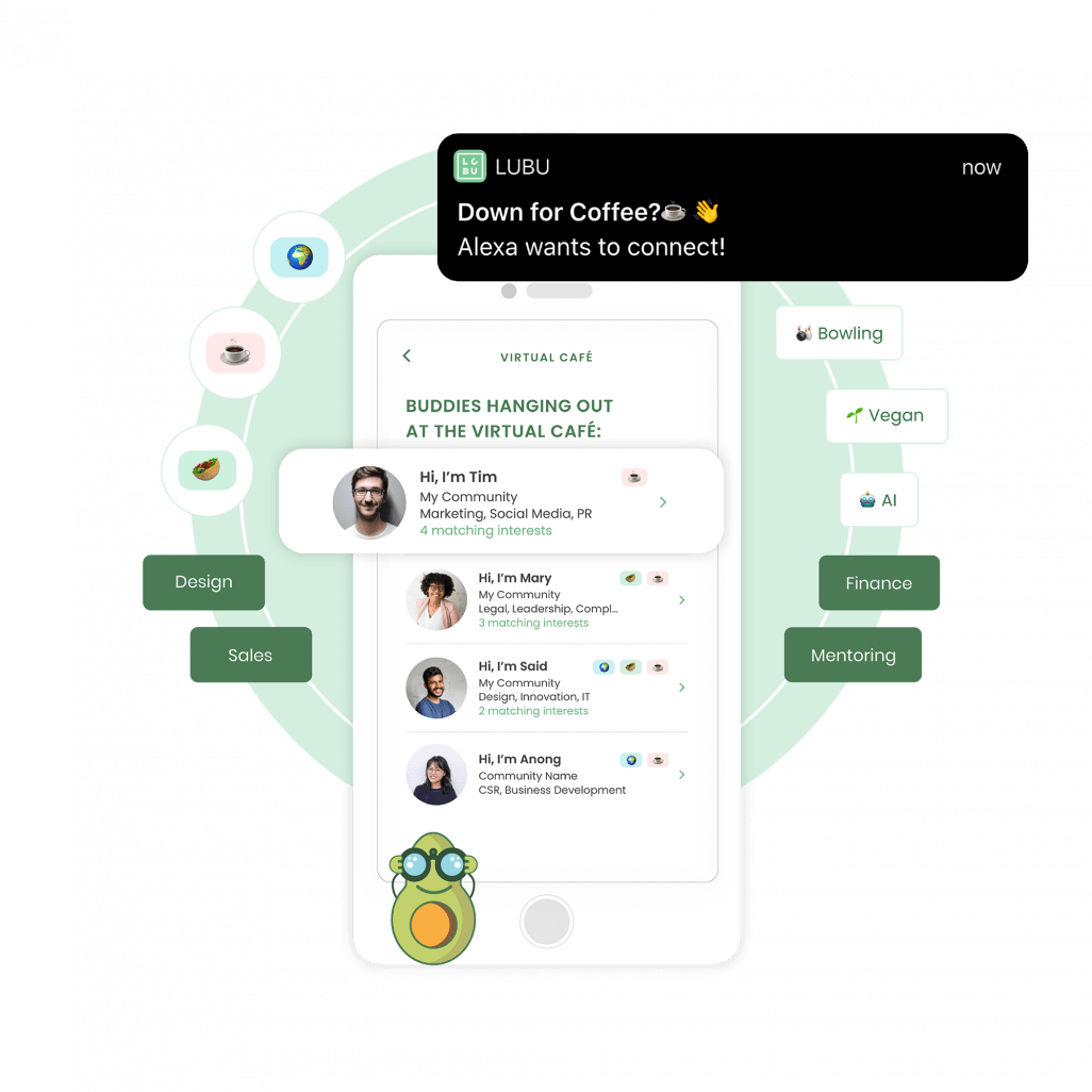 Ansicht des Virtual Cafés in der LuBu App, Mitarbeitervernetzung über virtuellen Kaffee und Mittagspausen. Interessen-Matching und Skillmatching