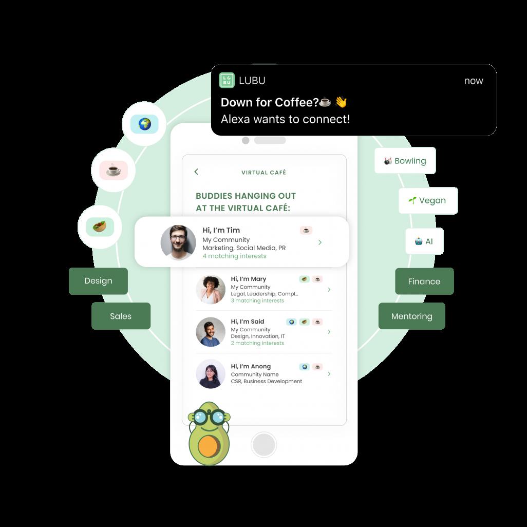 LuBu Community für virtuellen Kaffee oder Lunch oder virtuelle Mittagspausen