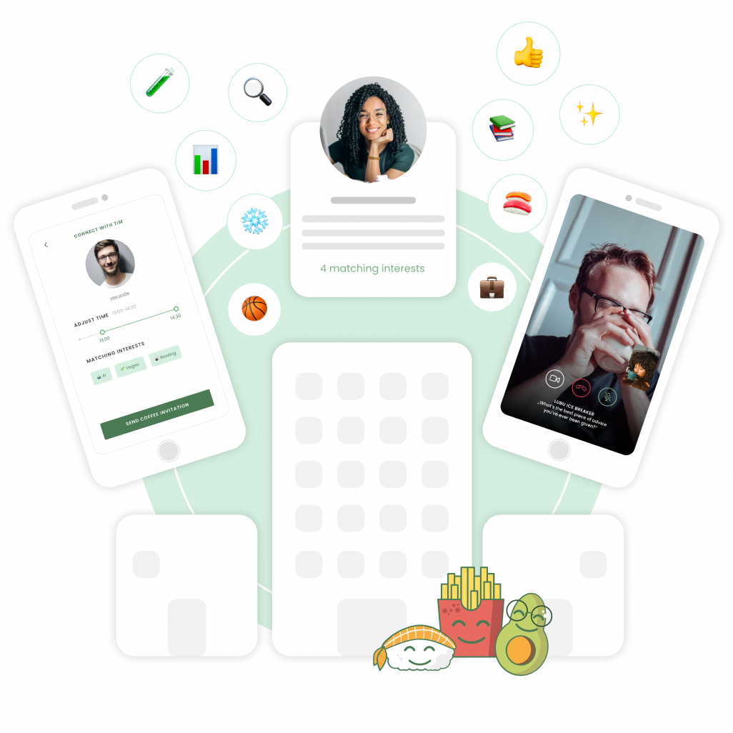 Visualisierung von Mitarbeitervernetzung über Video-Call durch LuBu